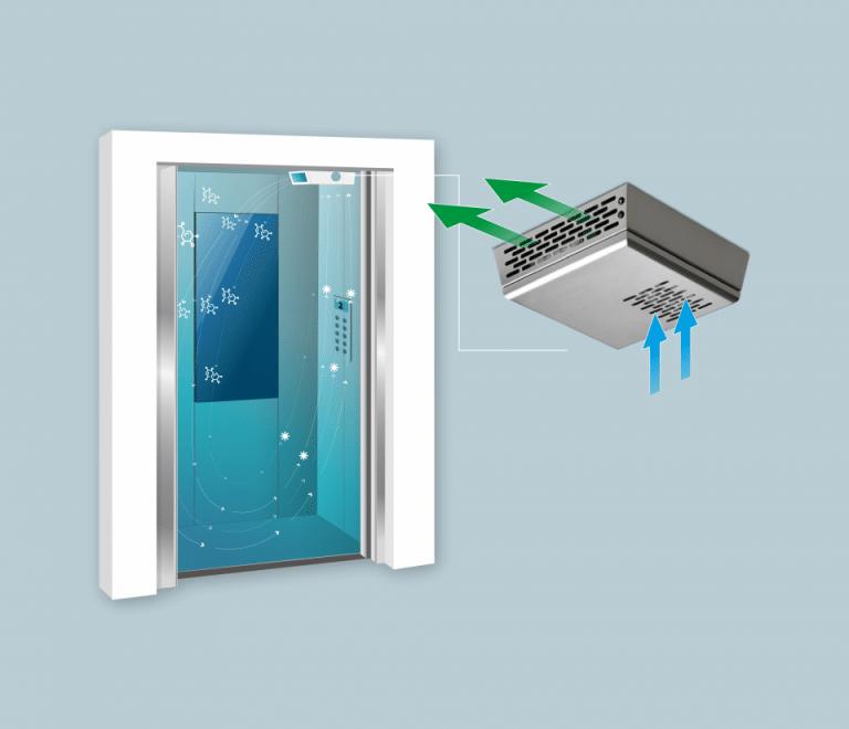 Sanificazione ascensore: soluzioni per una maggior sicurezza